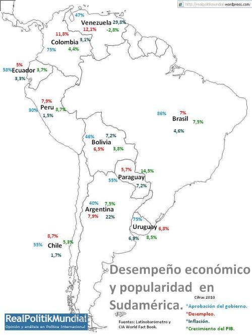 Mapa de aprobación del gobierno Vs. desempeño económico en Sudamérica.