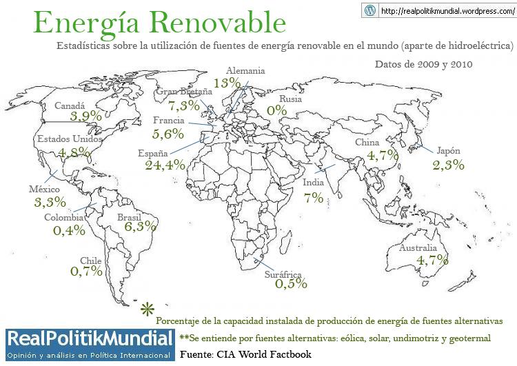 Energia Renovable Mexico Energía Renovable
