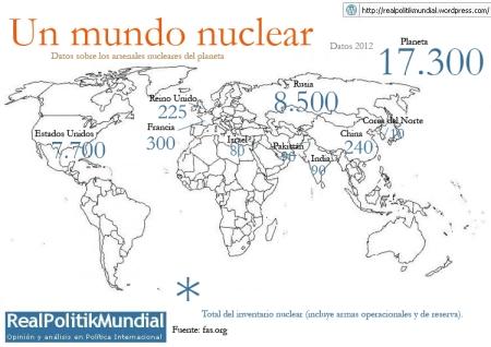 Un mundo nuclear