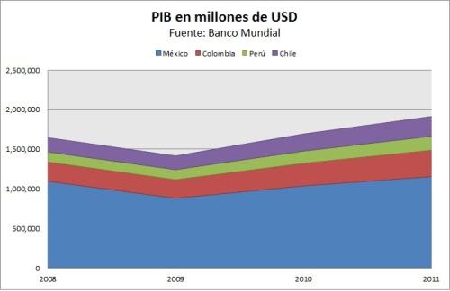 PIB Alpac