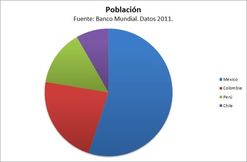 población2