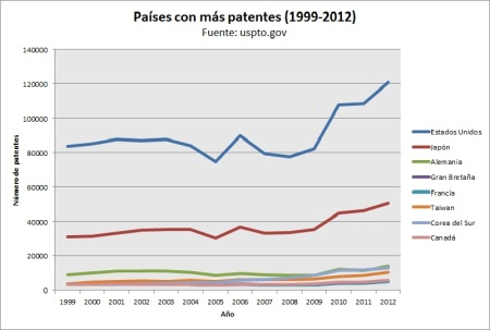 patentes3
