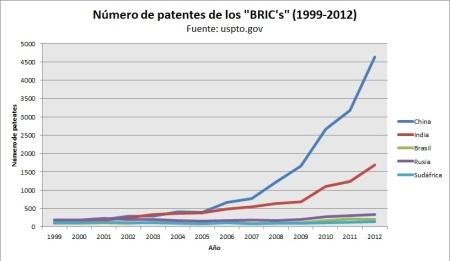 patentes4