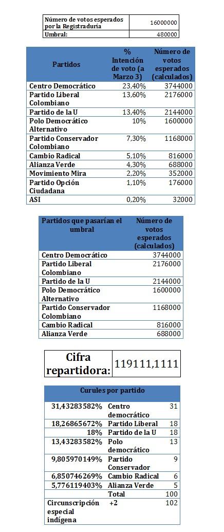 análisis electoral