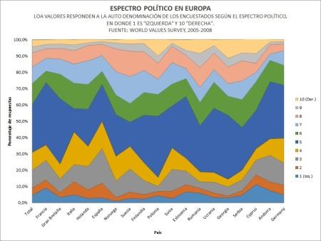Espectro político