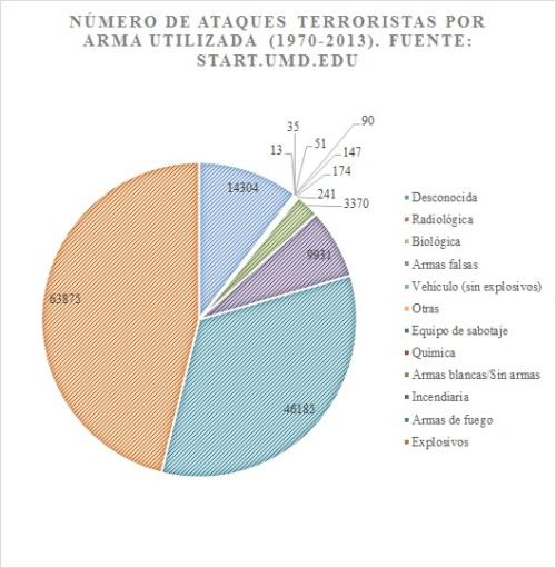 terrorismo4
