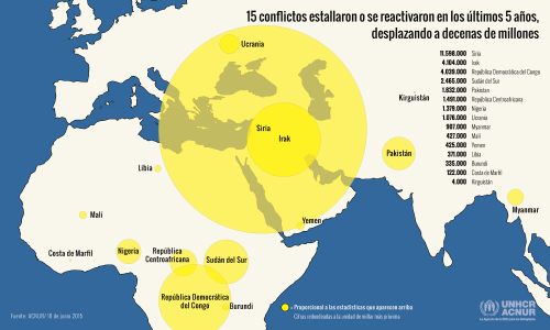 SPANISH_04_15Countries_Conflict